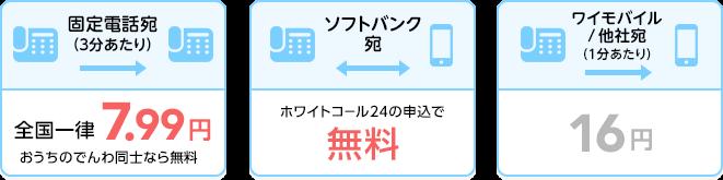 SoftBank Airは法人(みなし法人)でも契約はできるの?個人契約のみだけど事務所で利用するのはOK!申し込み方法を解説します!